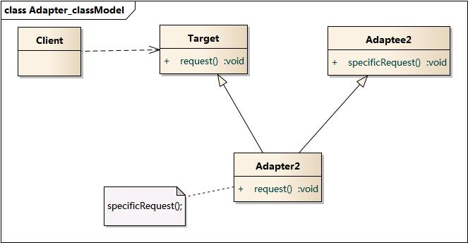 ../_images/Adapter_classModel.jpg