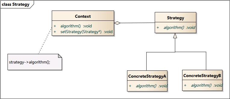 ../_images/Strategy.jpg
